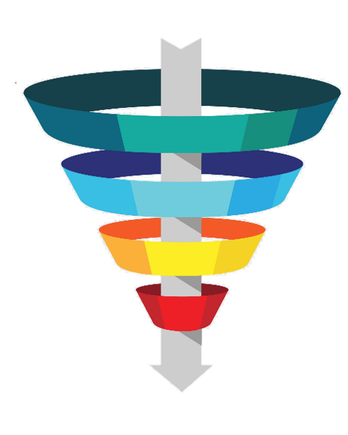 Motarme sales funnel