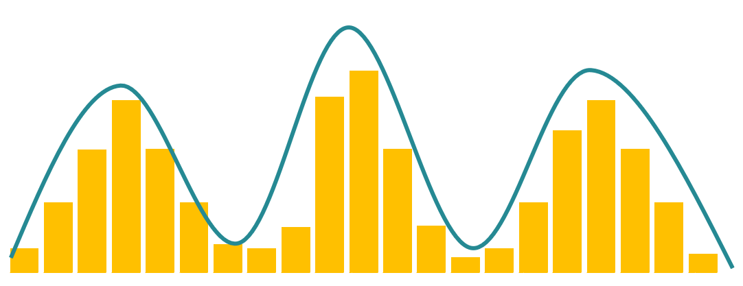 Peaks and troughs in sales lead generation